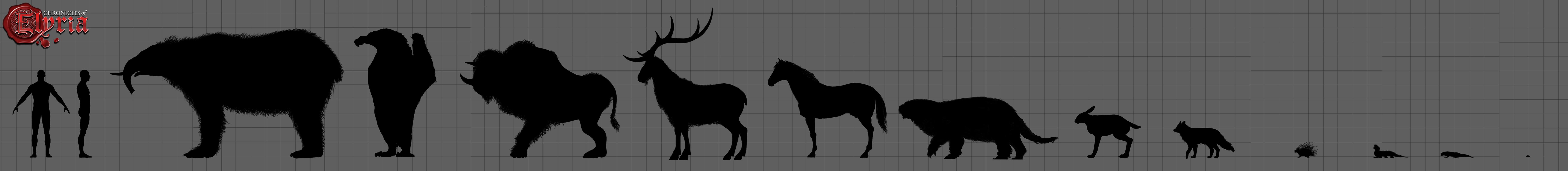Ein Größenvergleich verschiedener Tiere