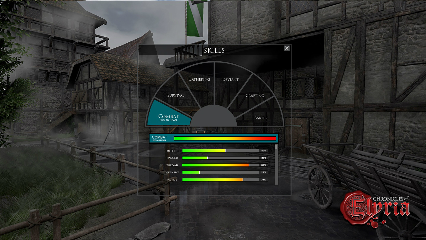 Early In-game view of the Skill view